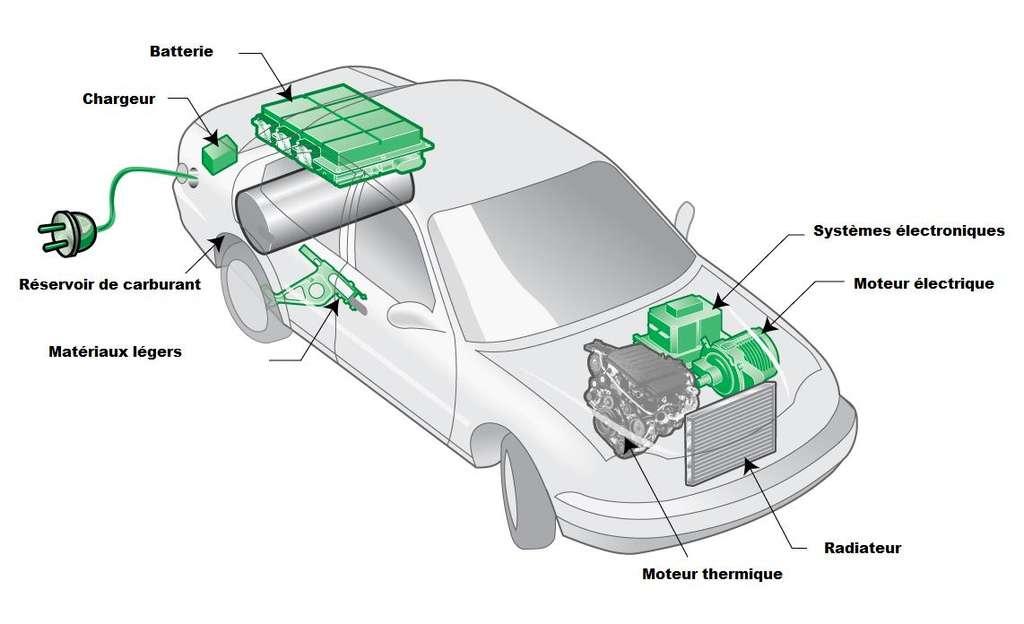 avantages-voiture-electrique